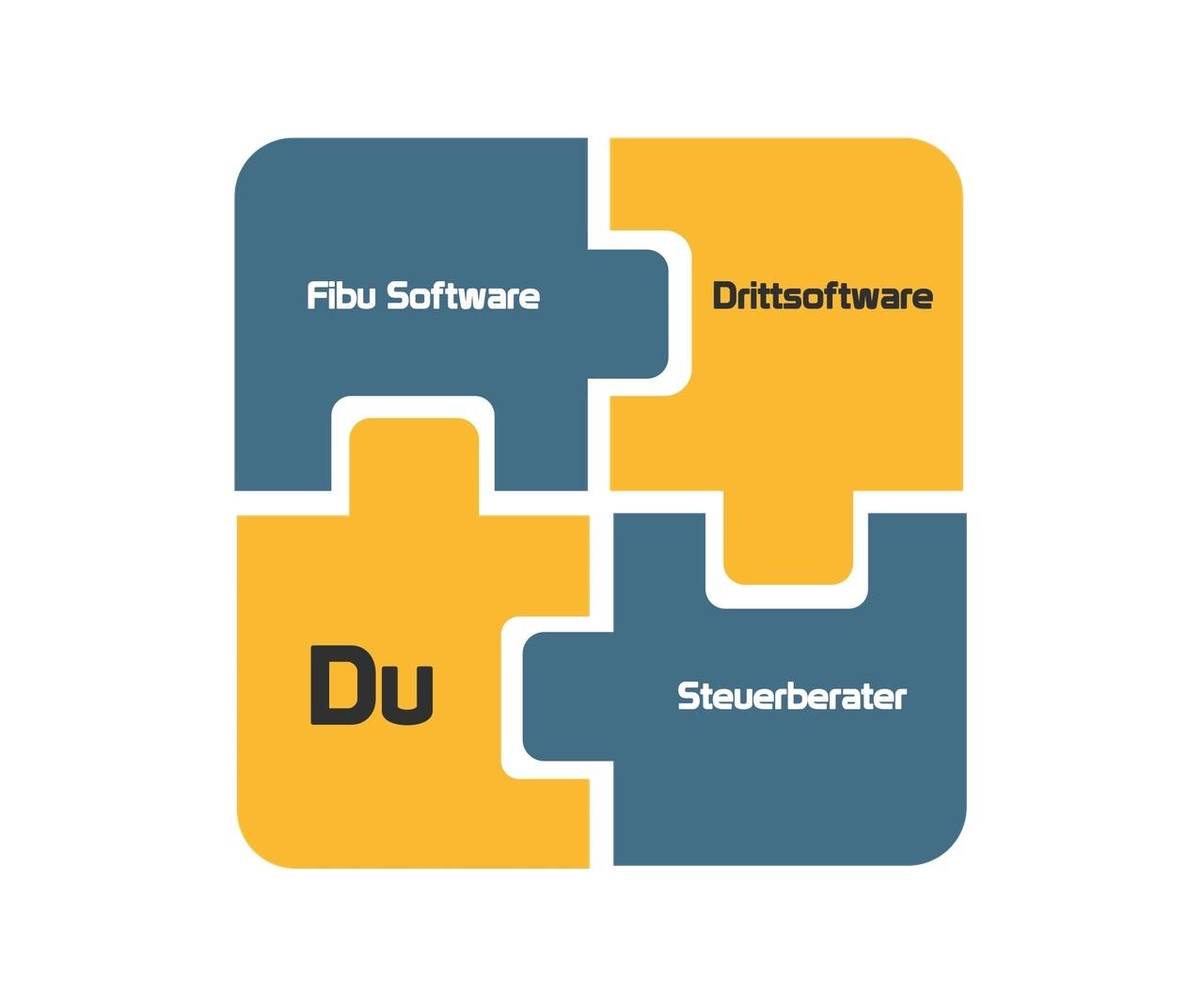 Online Buchhaltung - Komponenten verbinden